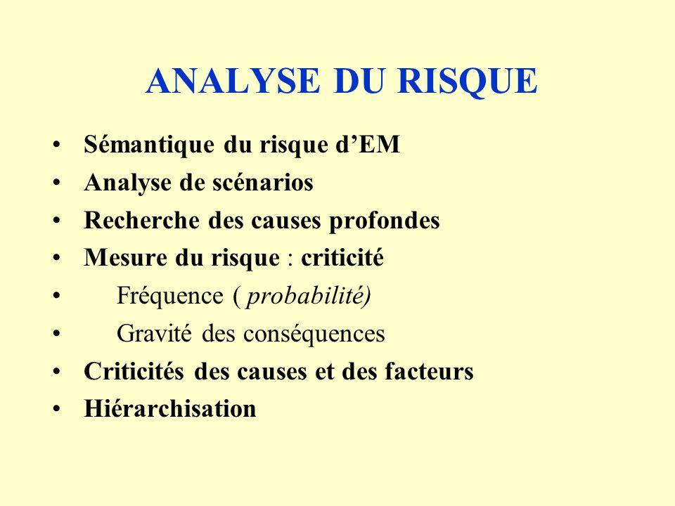 ANALYSE DU RISQUE Sémantique du risque d'EM Analyse de scénarios