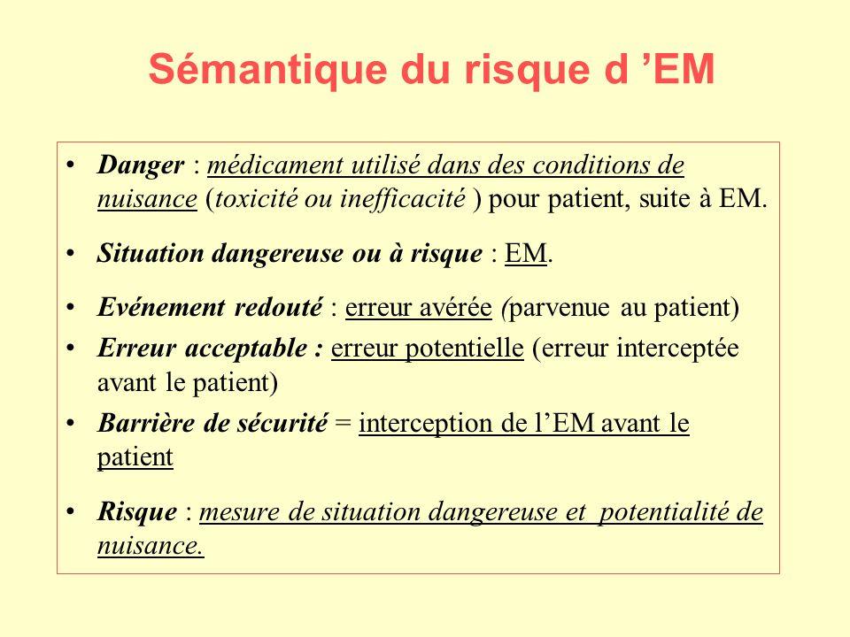 Sémantique du risque d 'EM