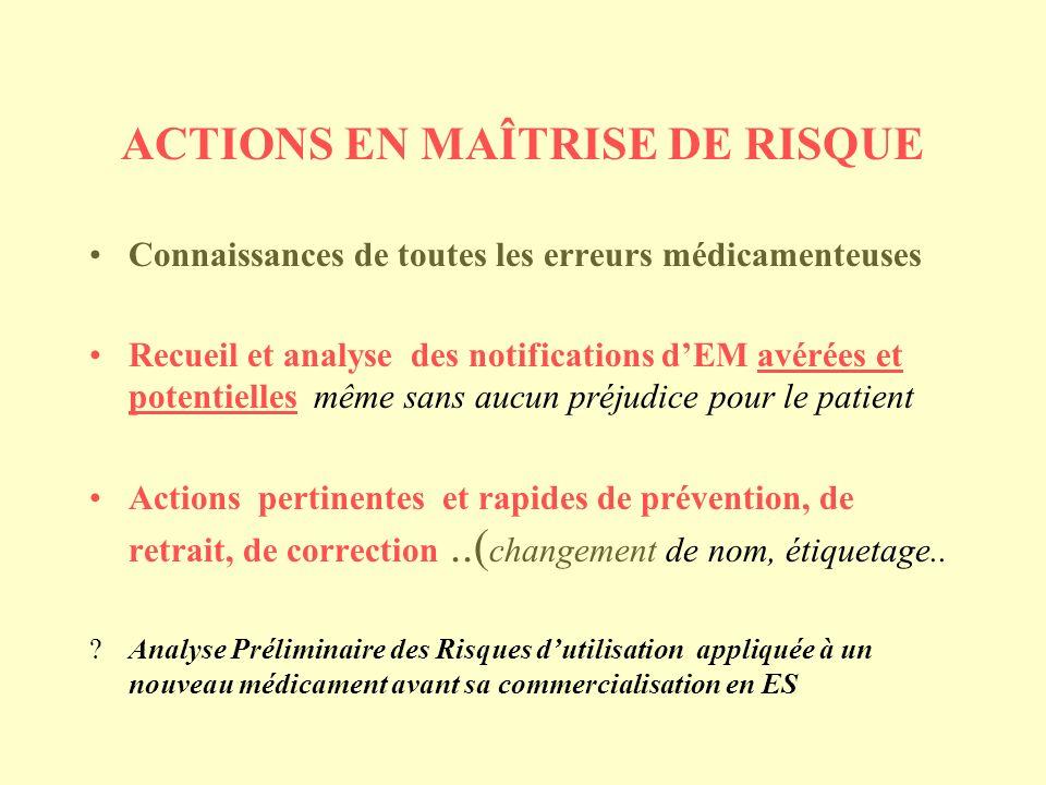 ACTIONS EN MAÎTRISE DE RISQUE