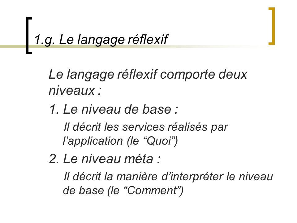 Le langage réflexif comporte deux niveaux : 1. Le niveau de base :