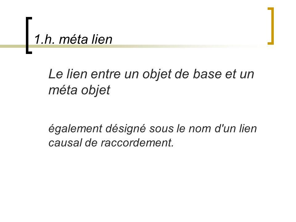 1.h. méta lien Le lien entre un objet de base et un méta objet.