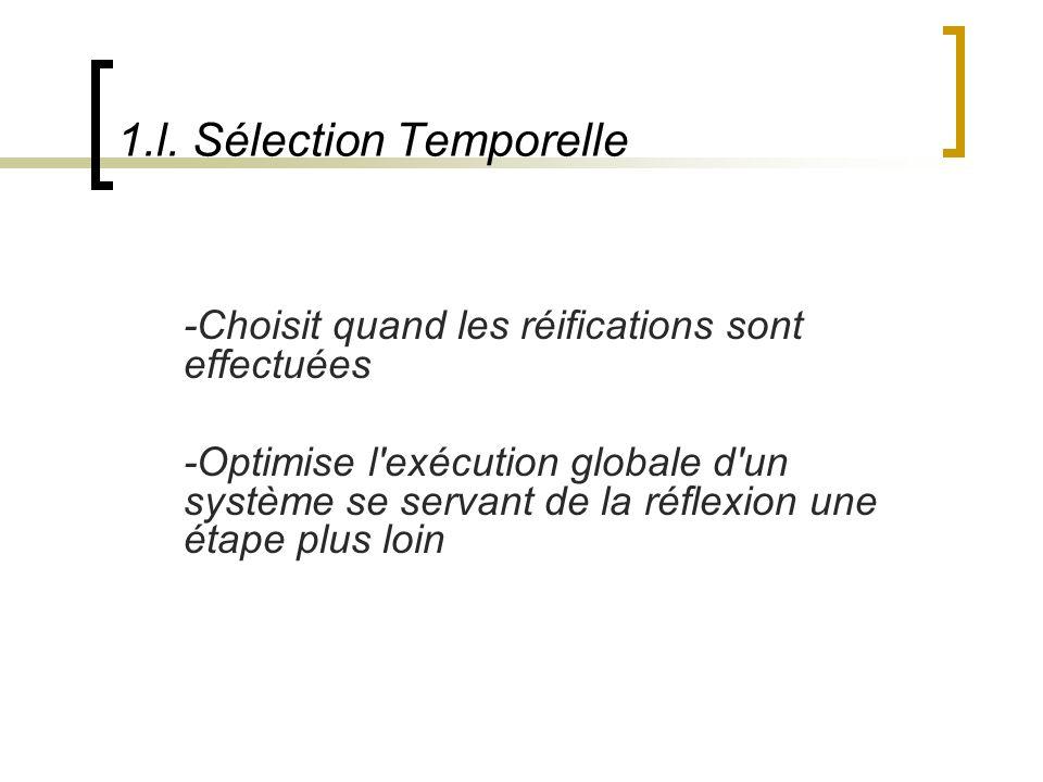 1.l. Sélection Temporelle