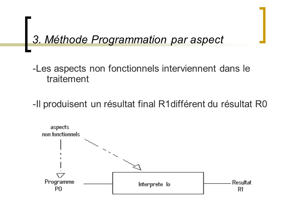 3. Méthode Programmation par aspect