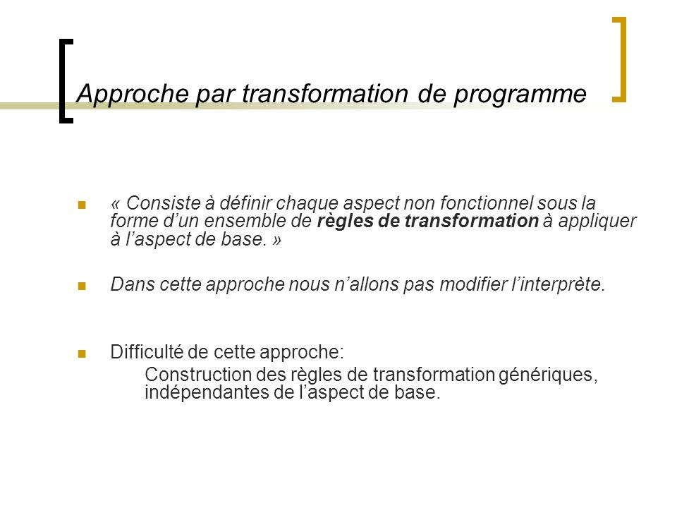 Approche par transformation de programme