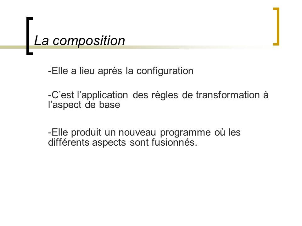 La composition -Elle a lieu après la configuration. -C'est l'application des règles de transformation à l'aspect de base.