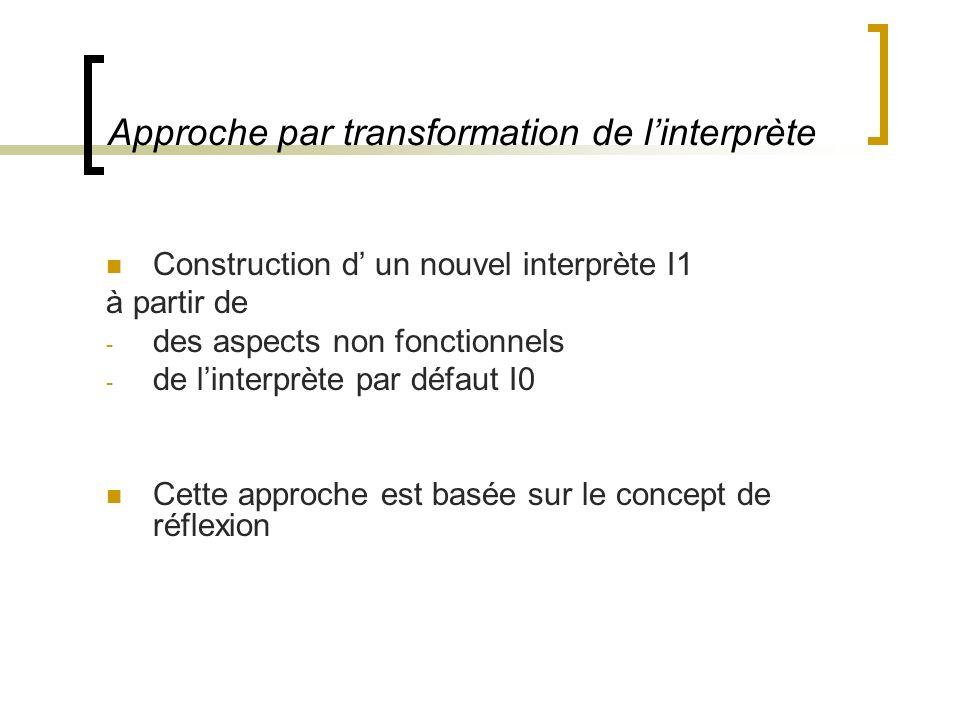 Approche par transformation de l'interprète