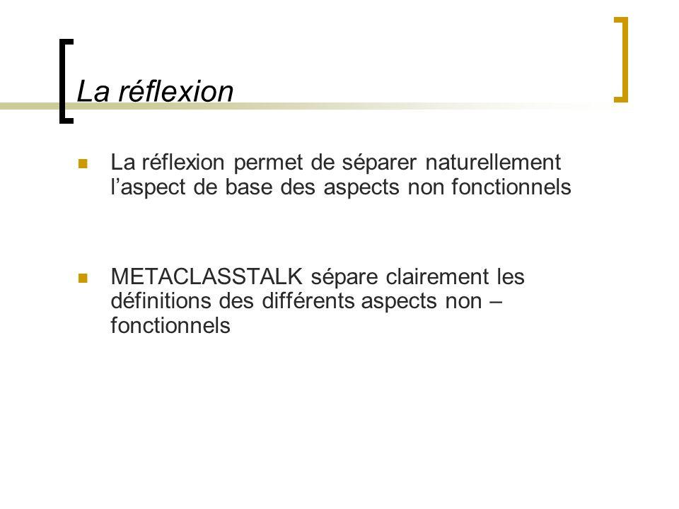 La réflexion La réflexion permet de séparer naturellement l'aspect de base des aspects non fonctionnels.