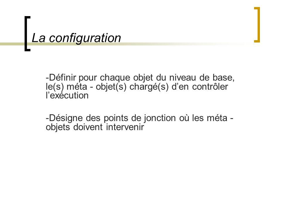 La configuration -Définir pour chaque objet du niveau de base, le(s) méta - objet(s) chargé(s) d'en contrôler l'exécution.