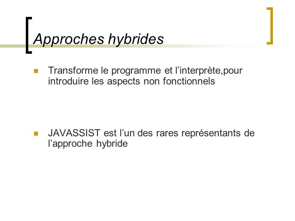 Approches hybrides Transforme le programme et l'interprète,pour introduire les aspects non fonctionnels.