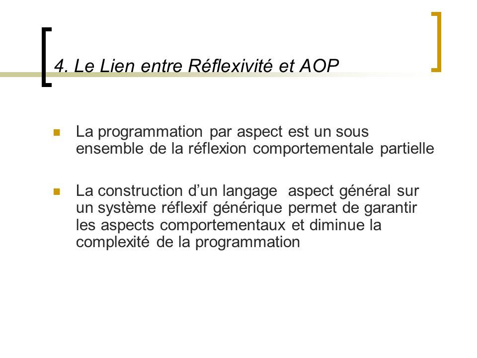 4. Le Lien entre Réflexivité et AOP