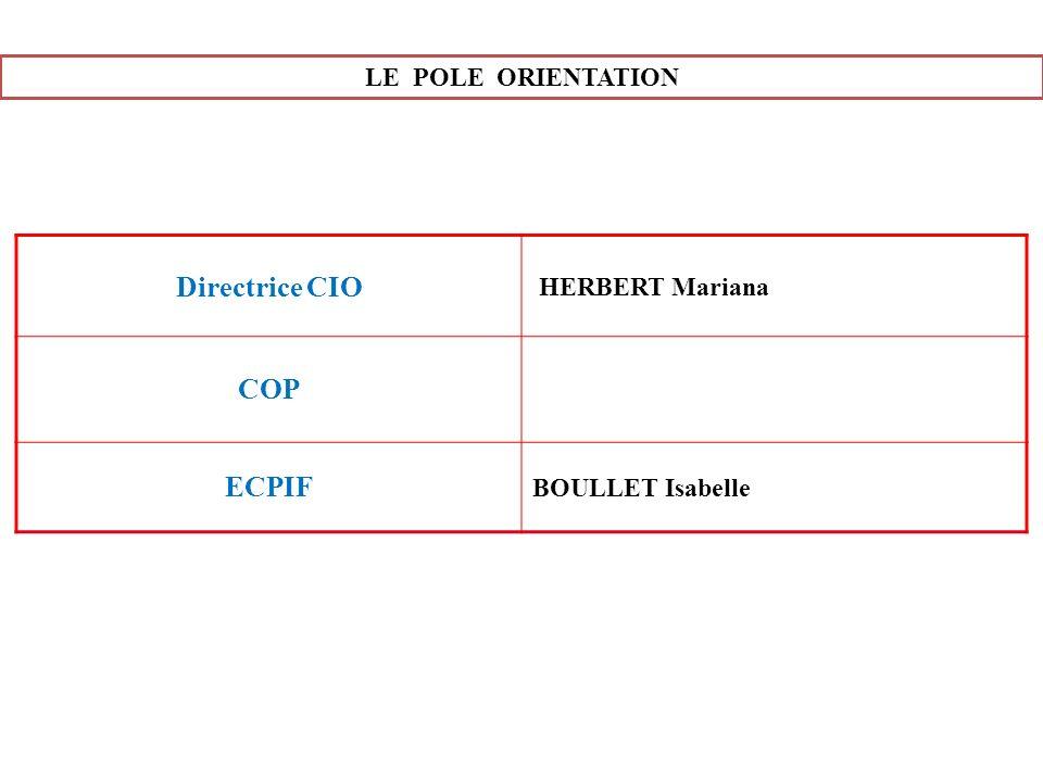 Directrice CIO COP ECPIF