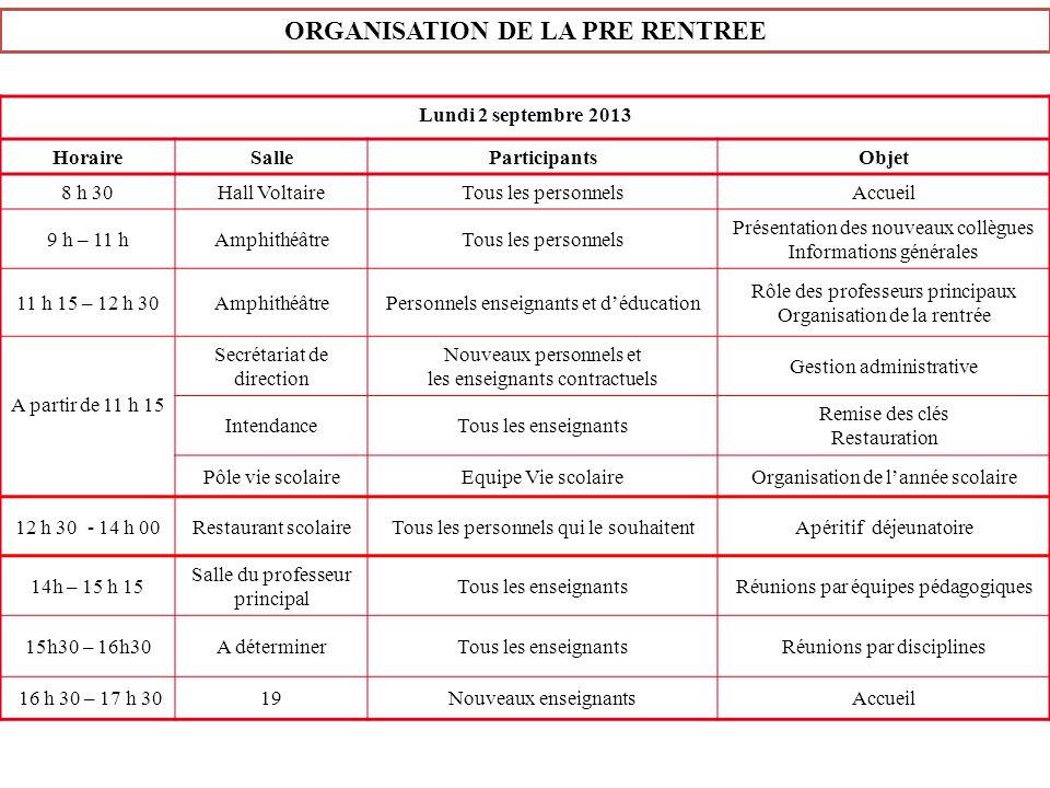ORGANISATION DE LA PRE RENTREE
