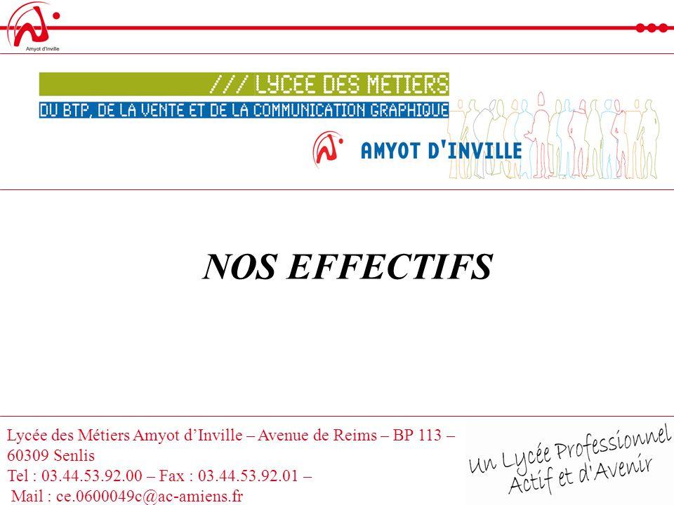 NOS EFFECTIFS Lycée des Métiers Amyot d'Inville – Avenue de Reims – BP 113 – 60309 Senlis. Tel : 03.44.53.92.00 – Fax : 03.44.53.92.01 –