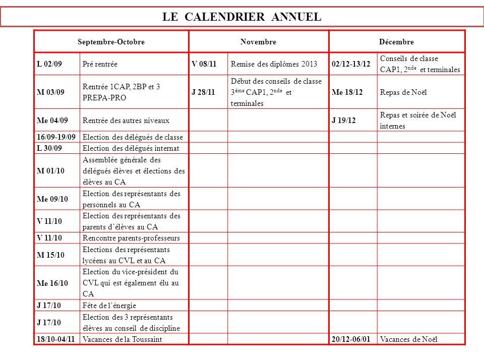 LE CALENDRIER ANNUEL Septembre-Octobre Novembre Décembre L 02/09