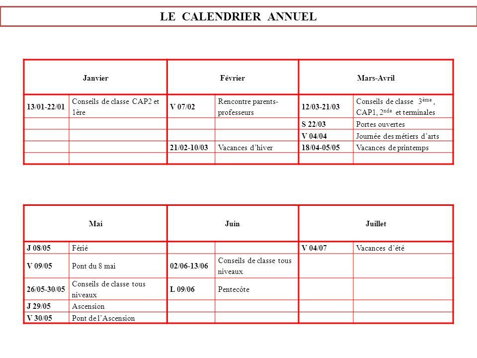 LE CALENDRIER ANNUEL Janvier Février Mars-Avril 13/01-22/01