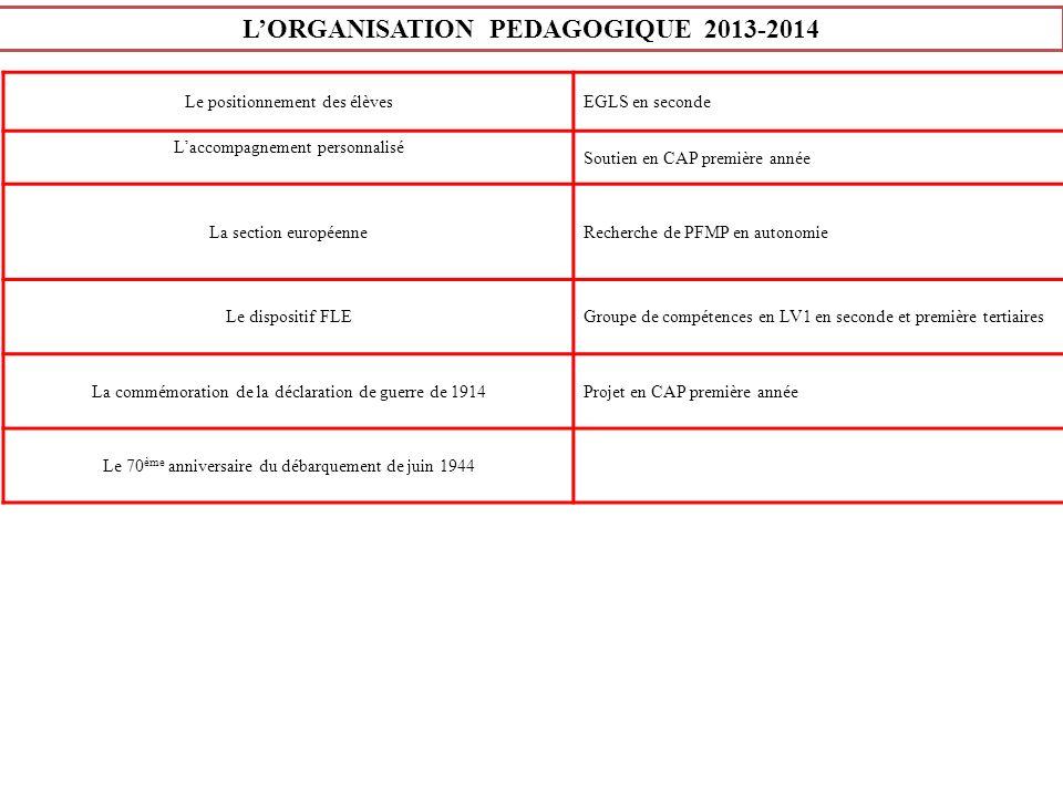 L'ORGANISATION PEDAGOGIQUE 2013-2014