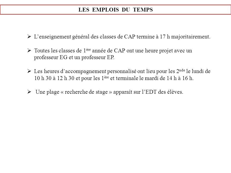 LES EMPLOIS DU TEMPS L'enseignement général des classes de CAP termine à 17 h majoritairement.