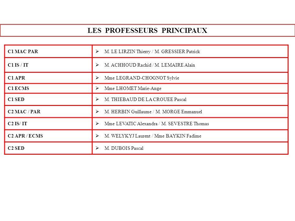 LES PROFESSEURS PRINCIPAUX
