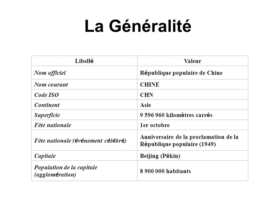 La Généralité Libellé Valeur Nom officiel