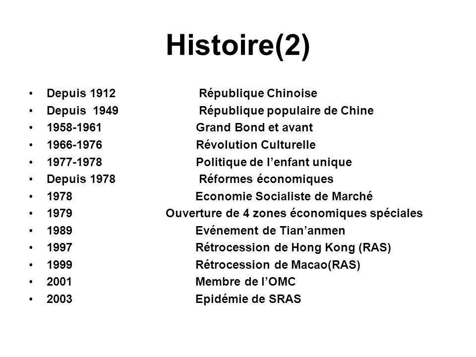 Histoire(2) Depuis 1912 République Chinoise