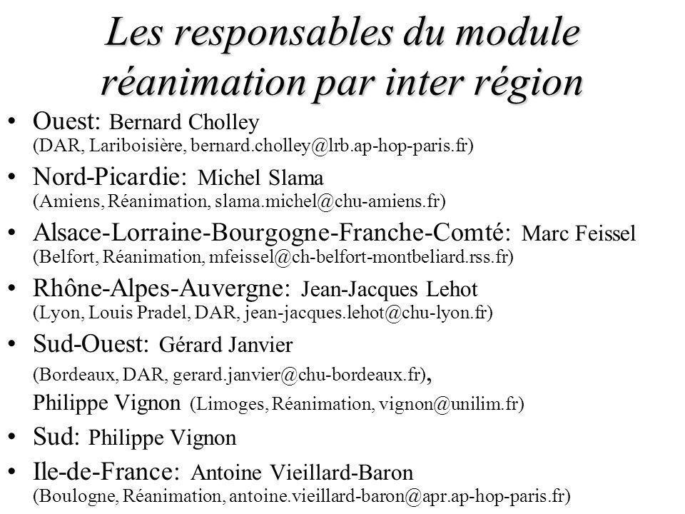 Les responsables du module réanimation par inter région