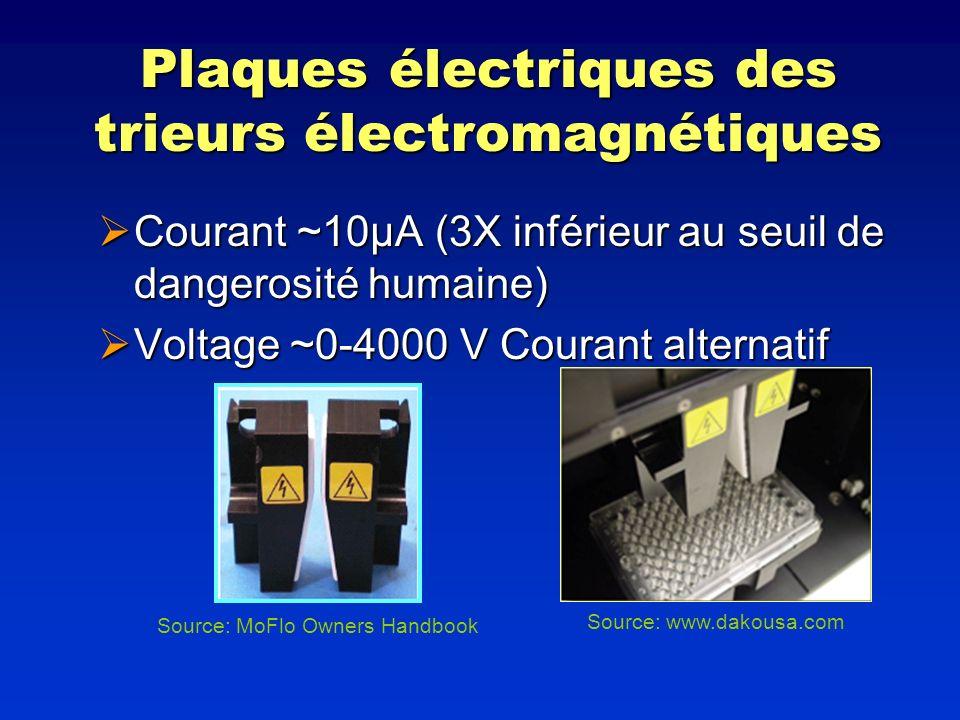 Plaques électriques des trieurs électromagnétiques
