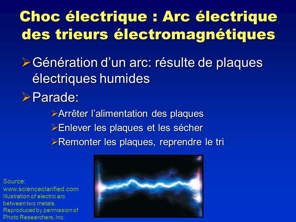Choc électrique : Arc électrique des trieurs électromagnétiques