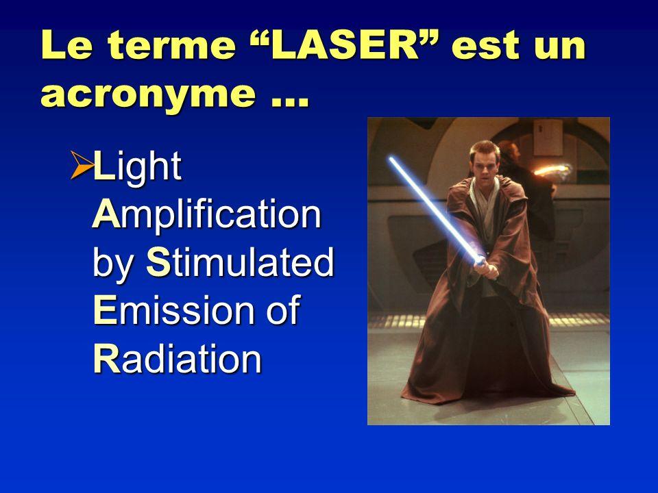 Le terme LASER est un acronyme …