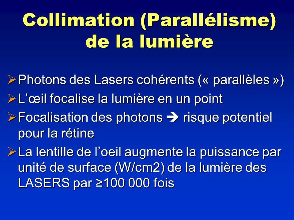 Collimation (Parallélisme) de la lumière