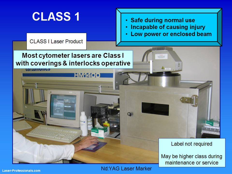 Most cytometer lasers are Class I with coverings & interlocks operative
