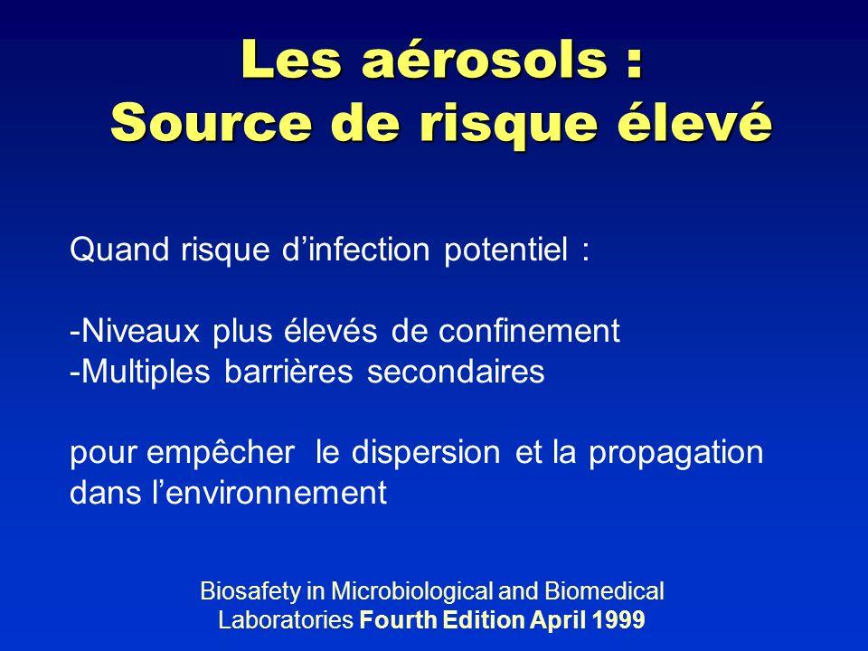 Les aérosols : Source de risque élevé