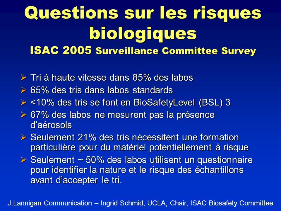 Questions sur les risques biologiques ISAC 2005 Surveillance Committee Survey