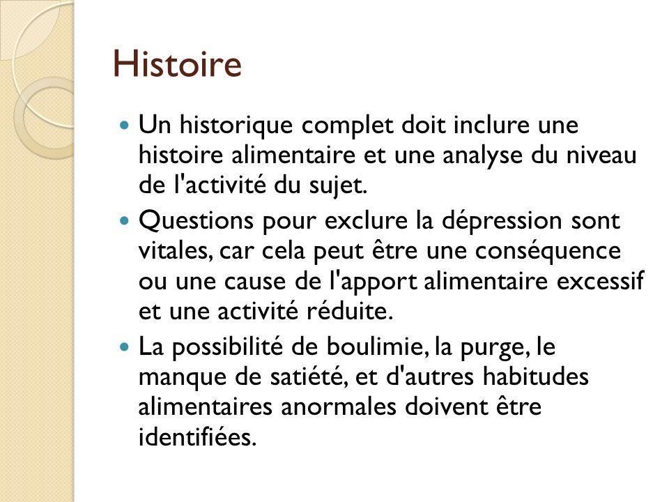 Histoire Un historique complet doit inclure une histoire alimentaire et une analyse du niveau de l activité du sujet.