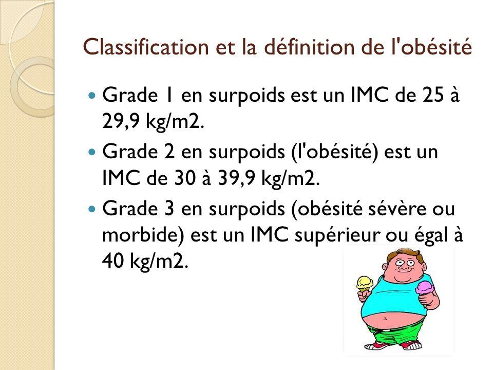 Classification et la définition de l obésité