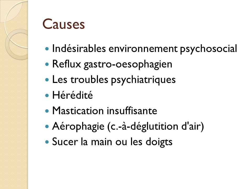 Causes Indésirables environnement psychosocial