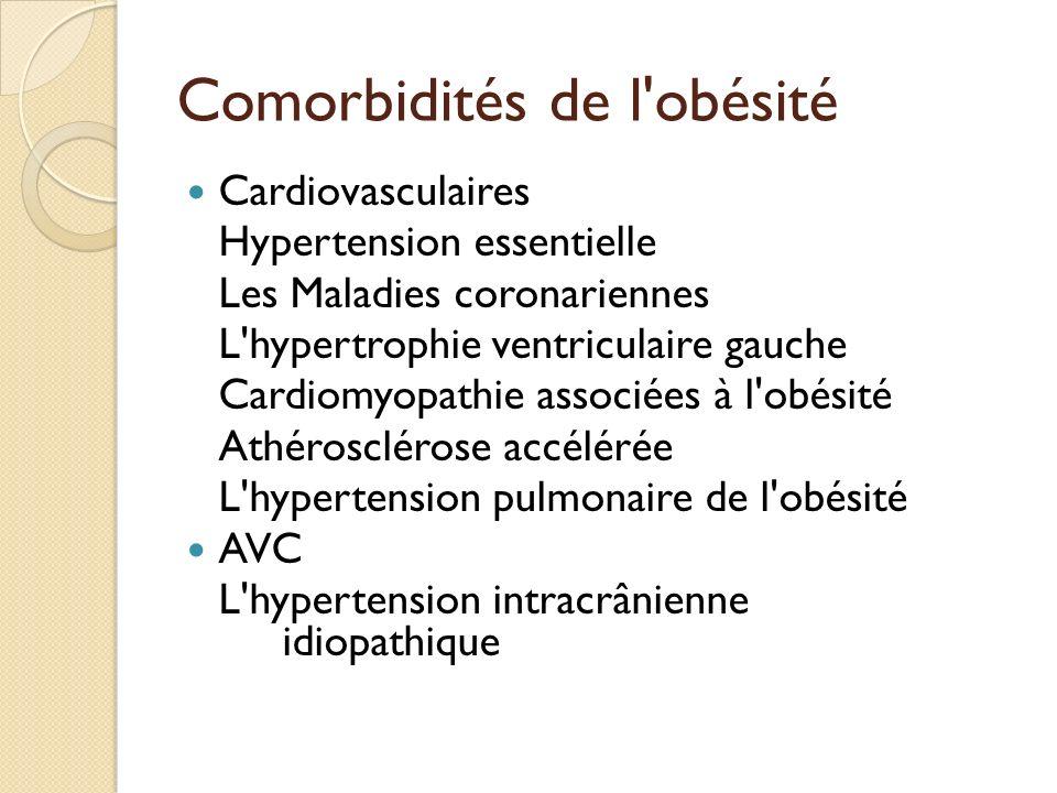Comorbidités de l obésité