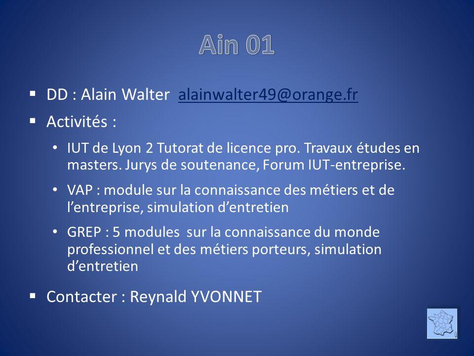 Ain 01 DD : Alain Walter alainwalter49@orange.fr Activités :