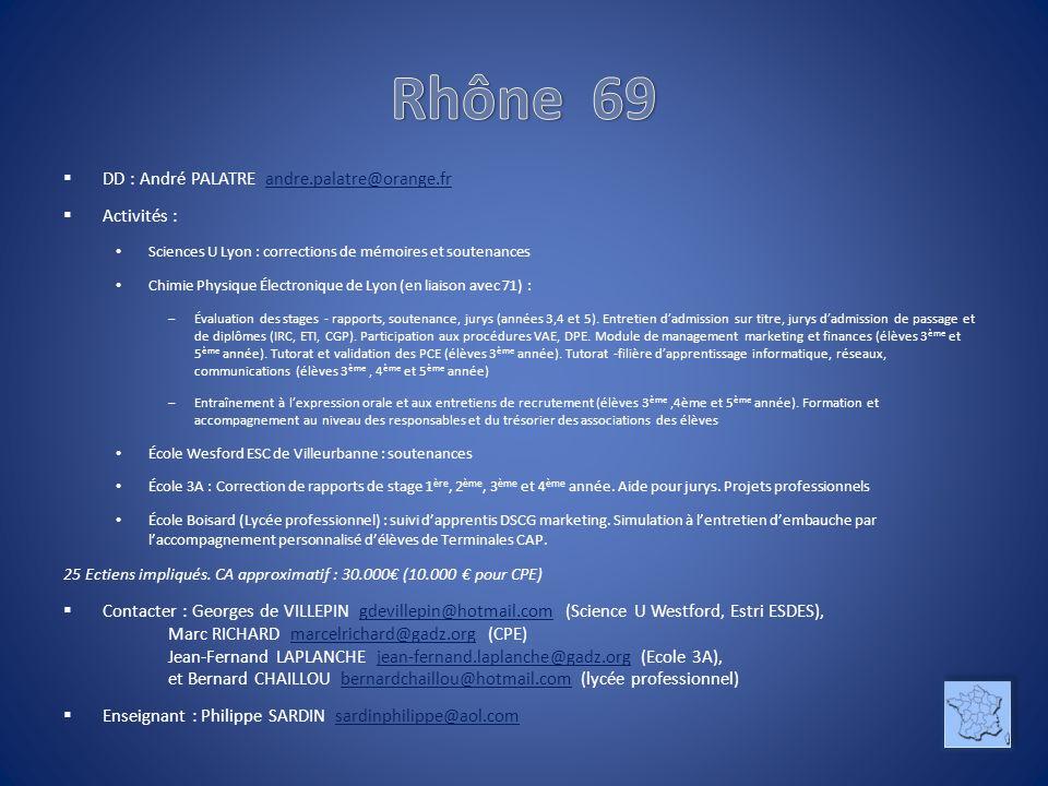 Rhône 69 DD : André PALATRE andre.palatre@orange.fr Activités :