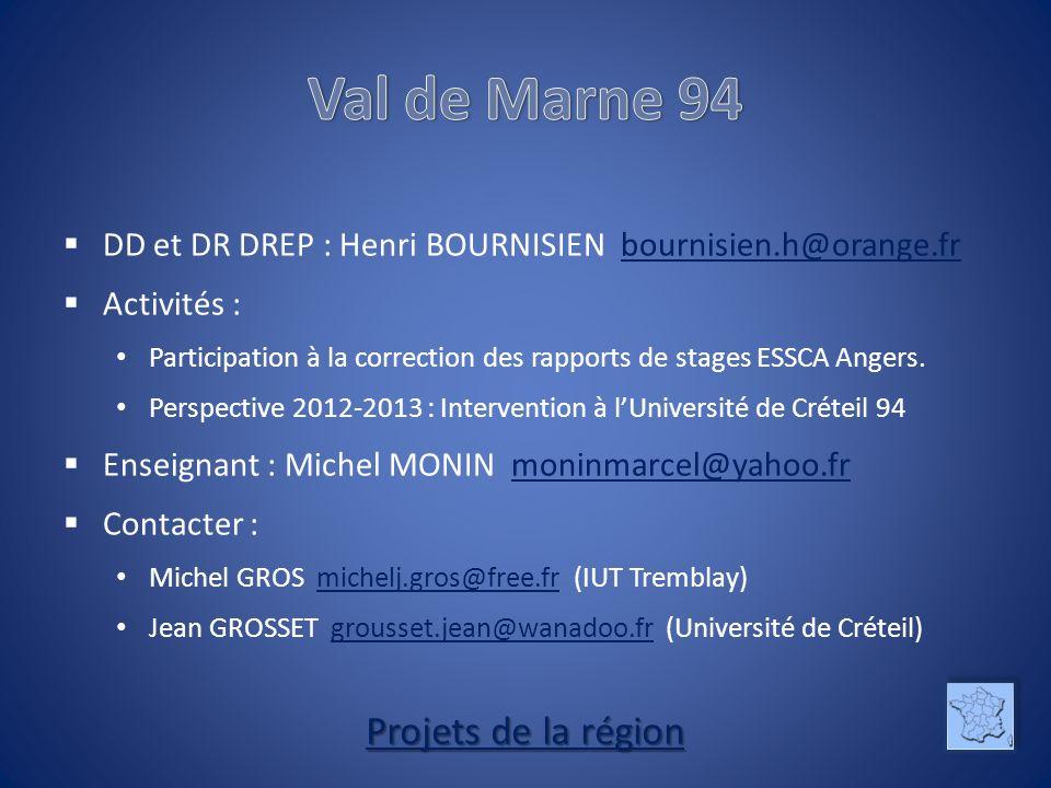 Val de Marne 94 Projets de la région