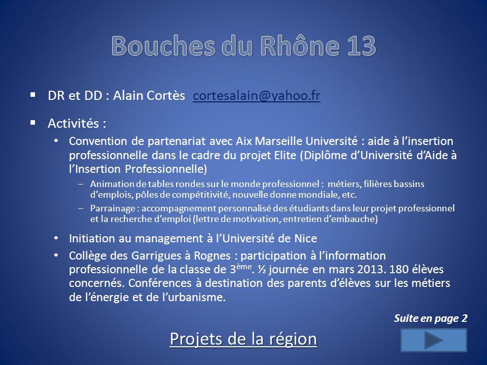 Bouches du Rhône 13 Projets de la région