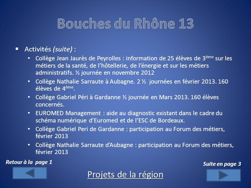 Bouches du Rhône 13 Projets de la région Activités (suite) :