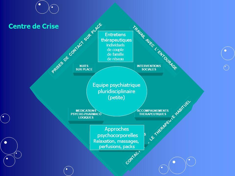 Centre de Crise Equipe psychiatrique pluridisciplinaire (petite)