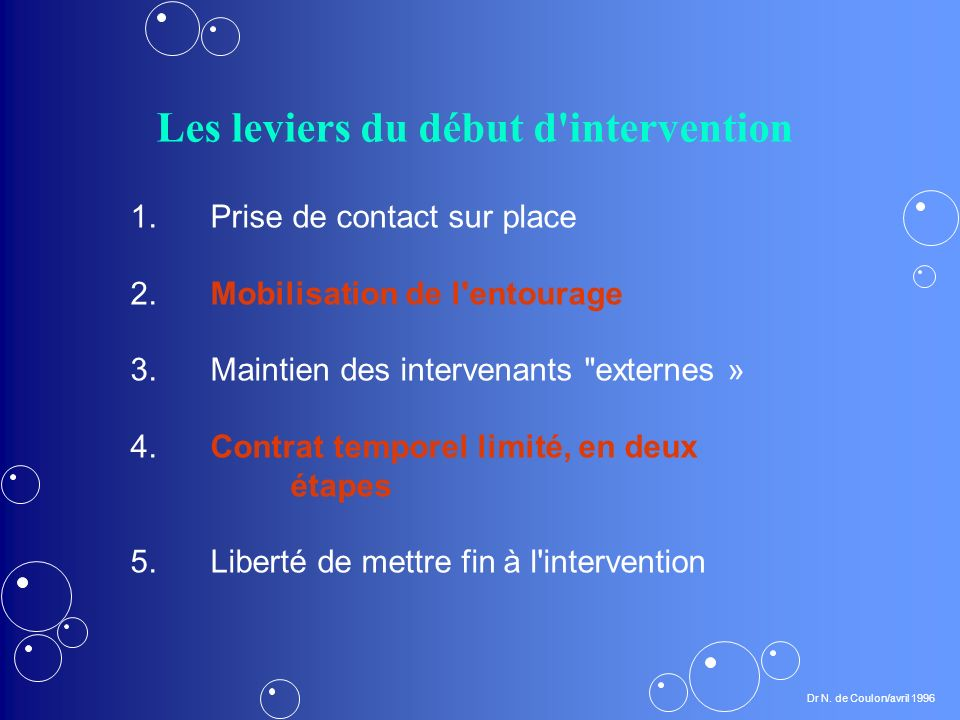 Les leviers du début d intervention