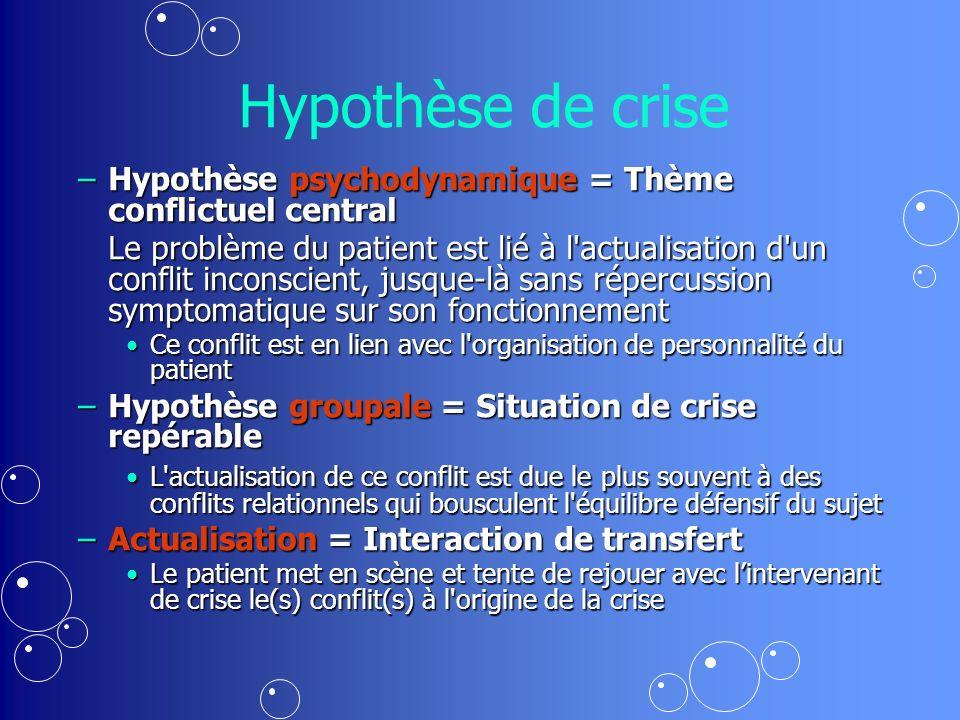 Hypothèse de crise Hypothèse psychodynamique = Thème conflictuel central.
