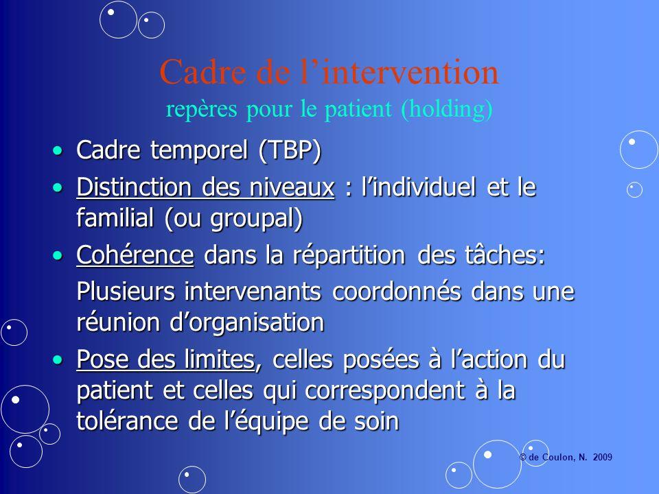 Cadre de l'intervention repères pour le patient (holding)