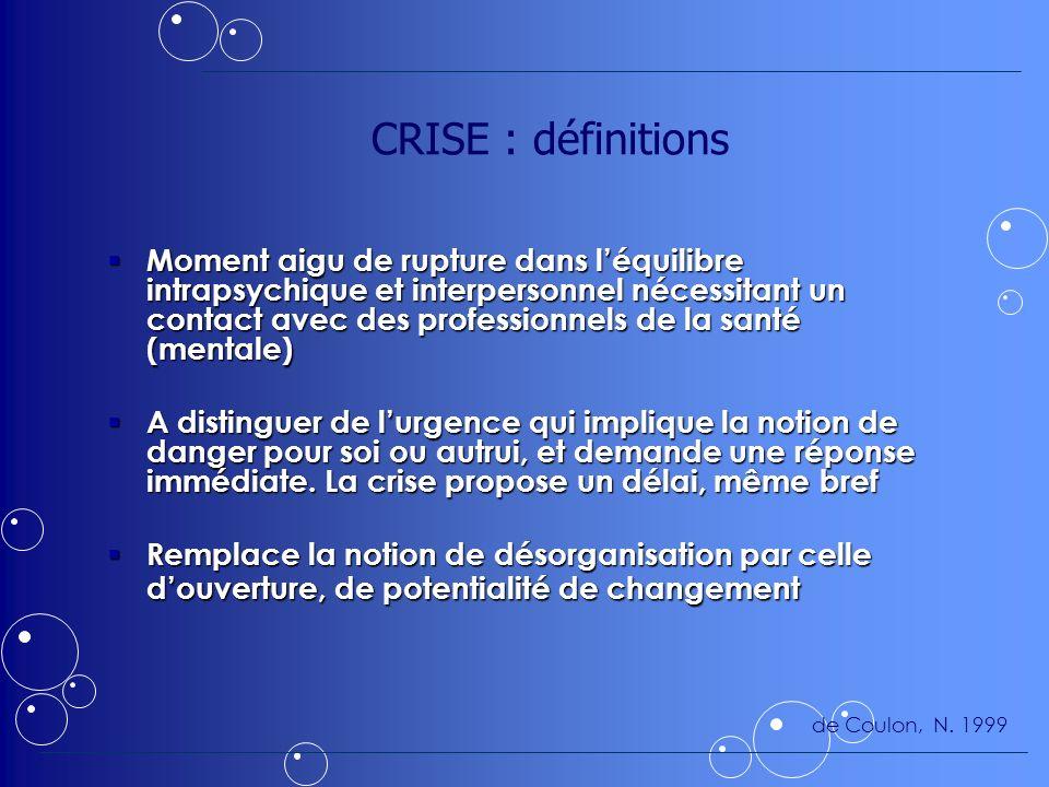 CRISE : définitions