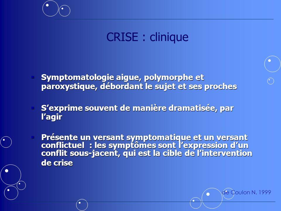 CRISE : clinique Symptomatologie aigue, polymorphe et paroxystique, débordant le sujet et ses proches.