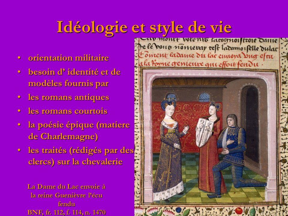Idéologie et style de vie
