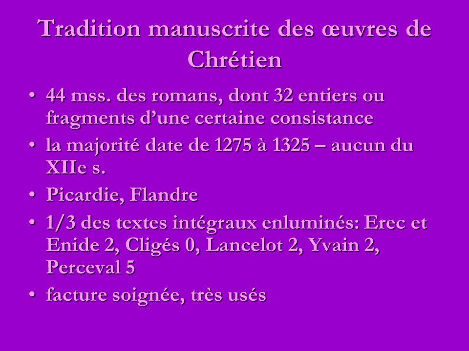 Tradition manuscrite des œuvres de Chrétien