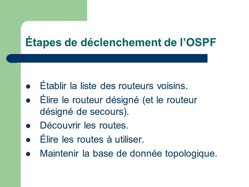 Étapes de déclenchement de l'OSPF